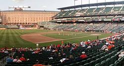 Baltimore sporting venues